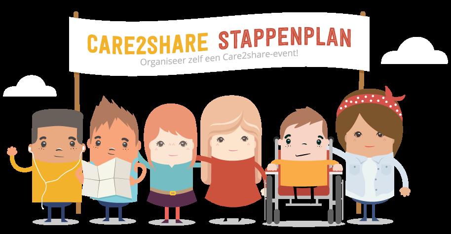 care2share-stappenplan-afb-v2